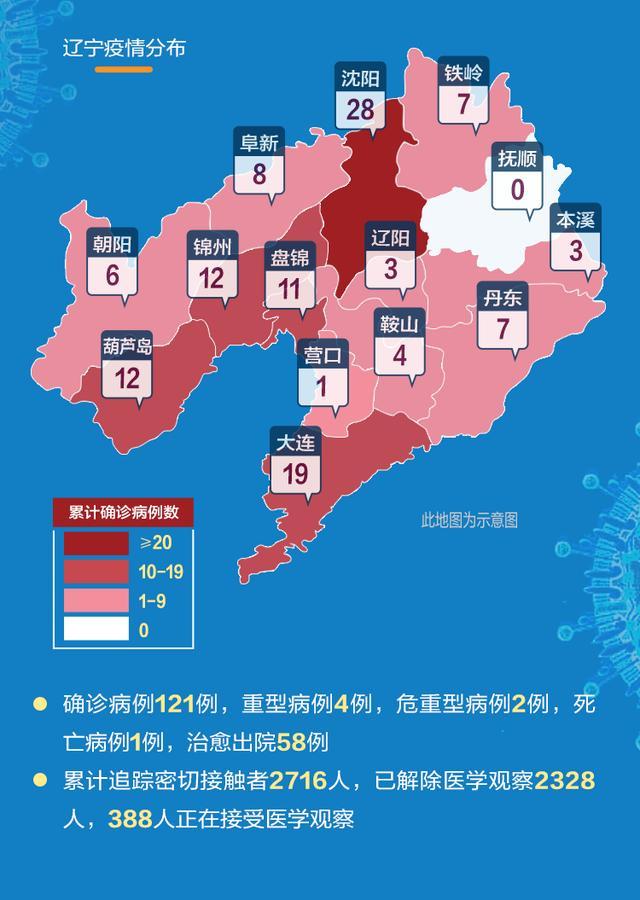 2月20日·辽宁要闻及抗击肺炎快报