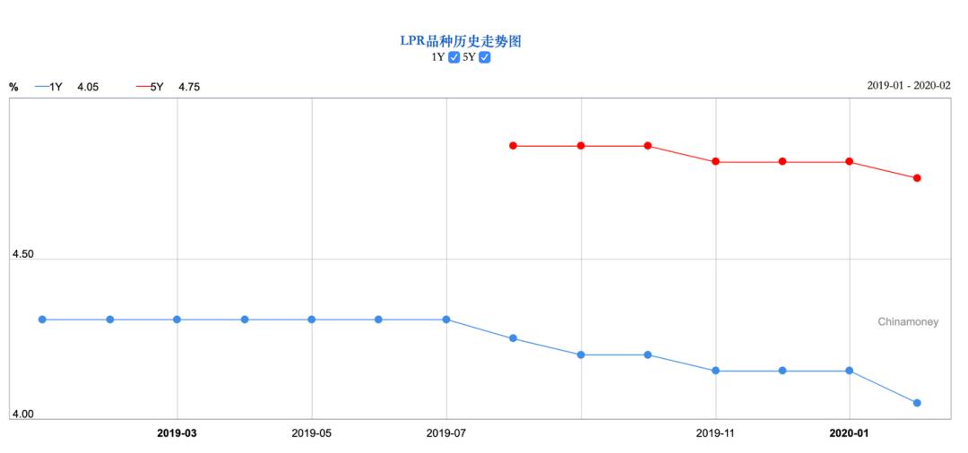 日本新干线报废真的假的?
