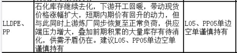 浙商期货:2月21日L05 PP05单边空单谨慎持有