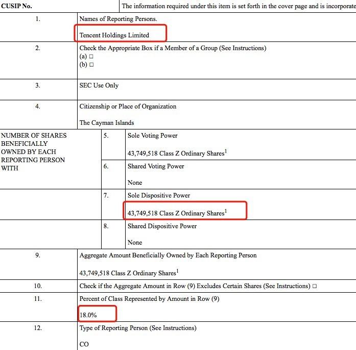 来源:B站递交美国证券营业委员会的股东通知