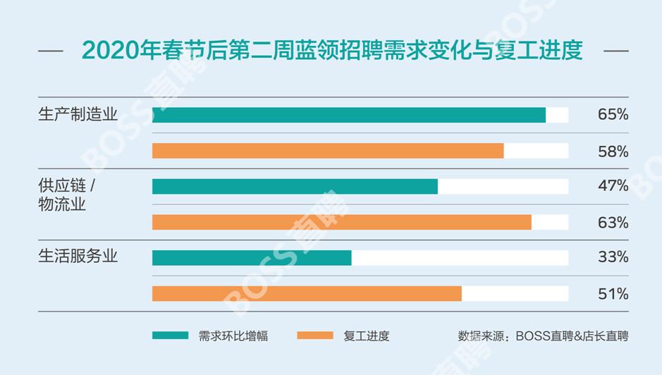 31省前三季度GDP是什么情况?怎么回事?