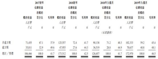 3名中国游客失踪是什么情况?怎么回事?