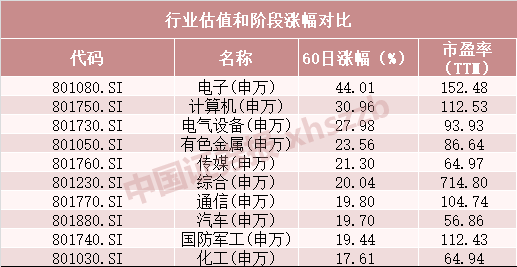 丁祖昱回顾2019新房:单盘销售额过百亿有10个
