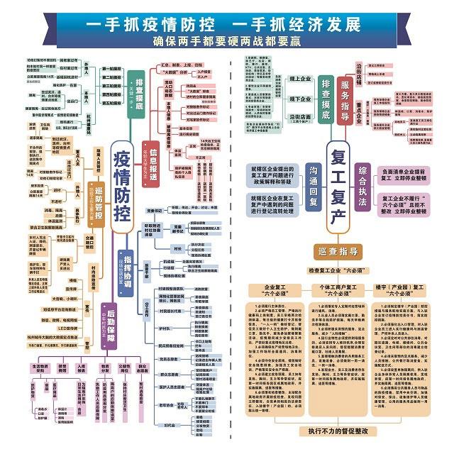 内蒙古公安厅副厅长赵云辉等三人被决定逮捕