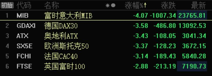 TVB 52周年台庆现场图片曝光太惊人了