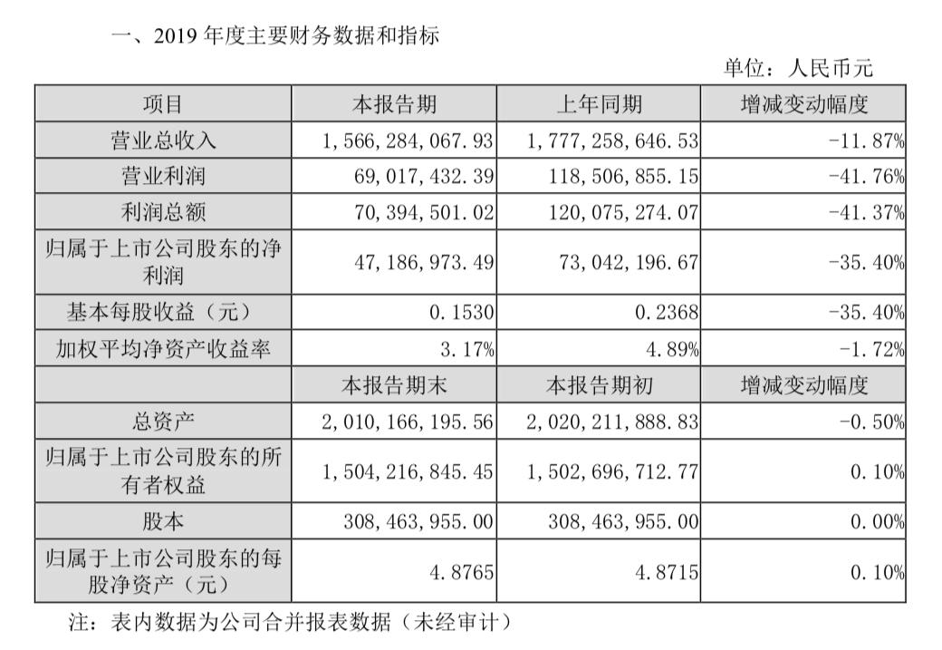 贵州茅台反腐推向纵深已有8位前高管落马