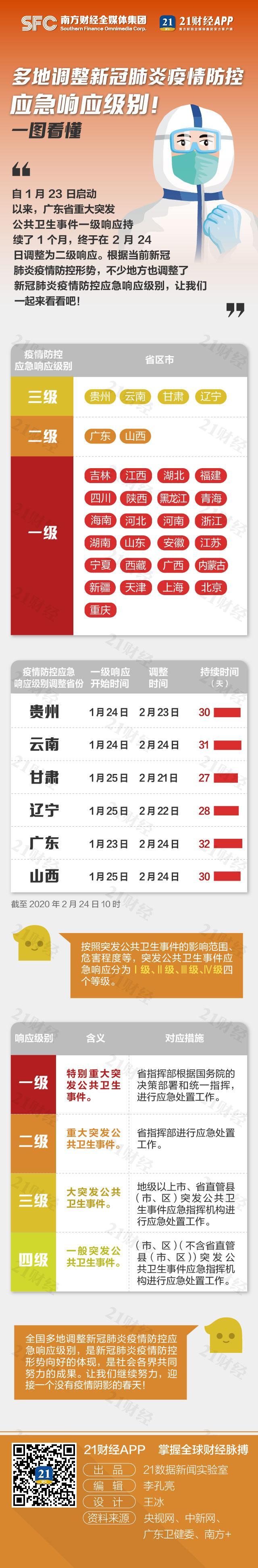 北京平谷区市场监管局:近17万只过期口罩黑窝点被铲除