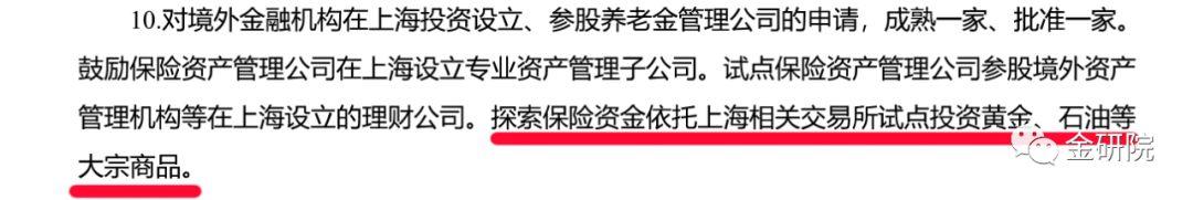 加快推进上海国际金融中心建设和金融支持长三角一体化发展