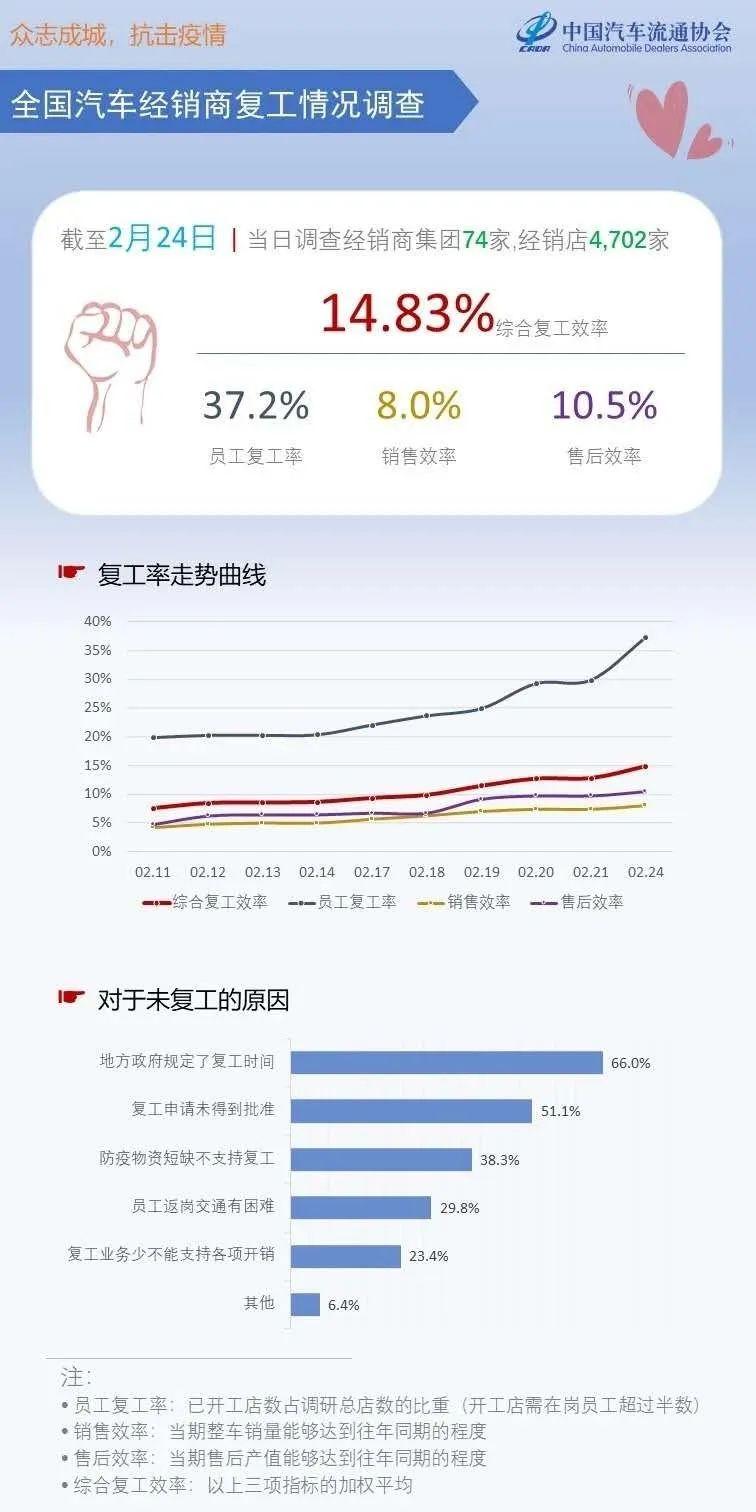 11月PMI为50.2%发改委:经济结构优化特征不断显现