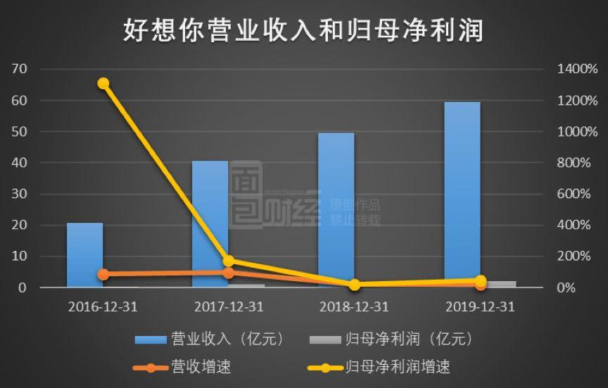 高盛:下调港银NIM预测维持恒生银行买入评级