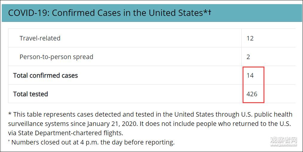 众生药业:预防和治疗甲型流感及人禽流感取实质进展