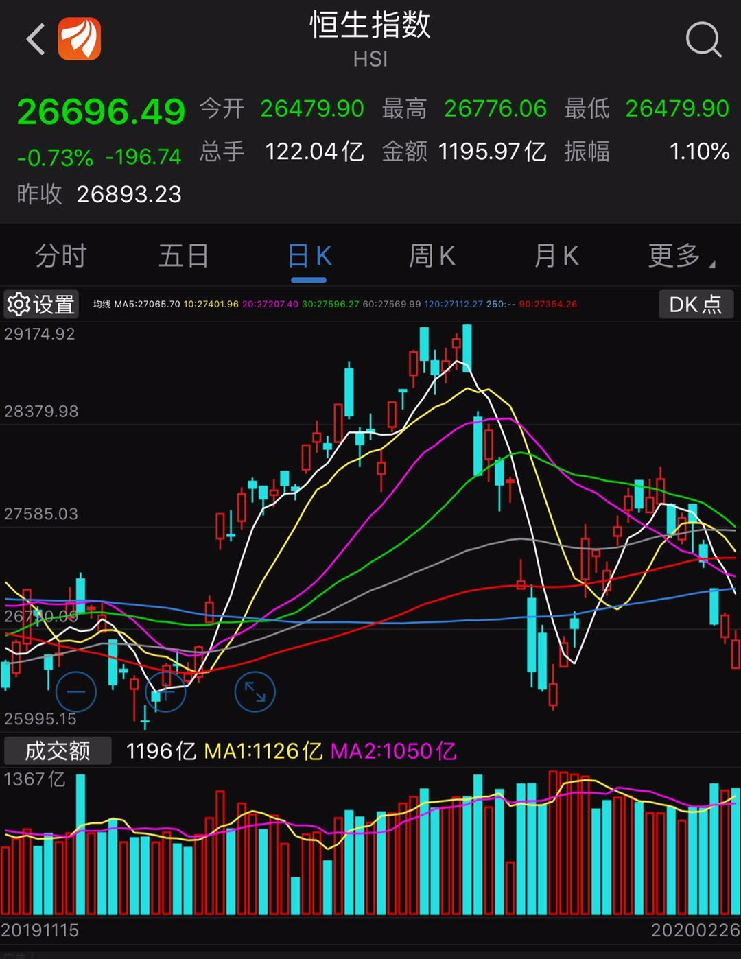 就在港股市場低迷之際,以太保壽險和中國人壽為代表的頭部險企對部分港股頻頻舉牌