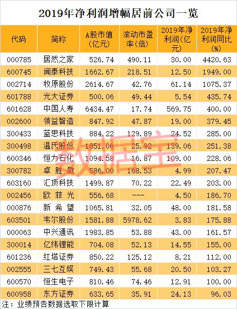 白马最新回调名单来了!中国人保回撤超40%