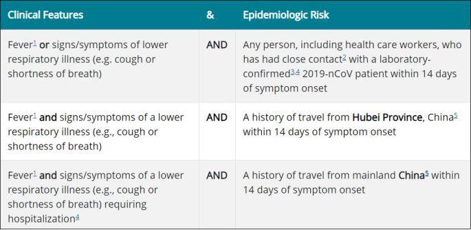 △美国疾控中央此前发布的新冠病毒检测标准