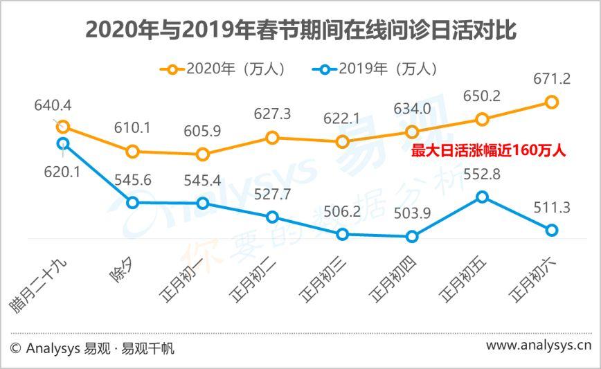 开盘:三大股指高开沪指涨0.07%特斯拉概念依旧强势