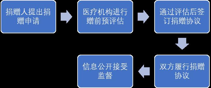 河北邯郸发现汉代陶俑
