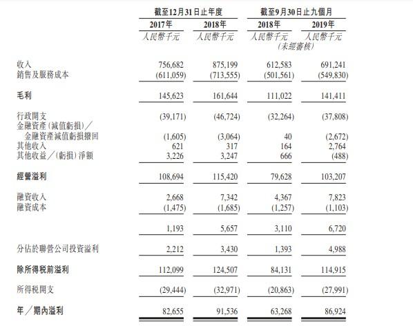 安信证券李勇:散户向产品转化资金向机构聚集
