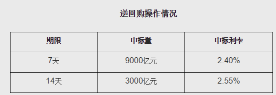 中金:预计2020新增地方债可能扩大至4.2-4.5万亿元