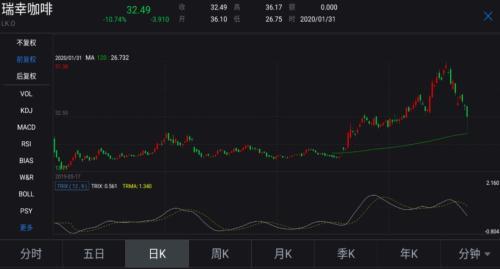 海天集团IPO:去年营收增速仅3.38%偿债能力弱于同行