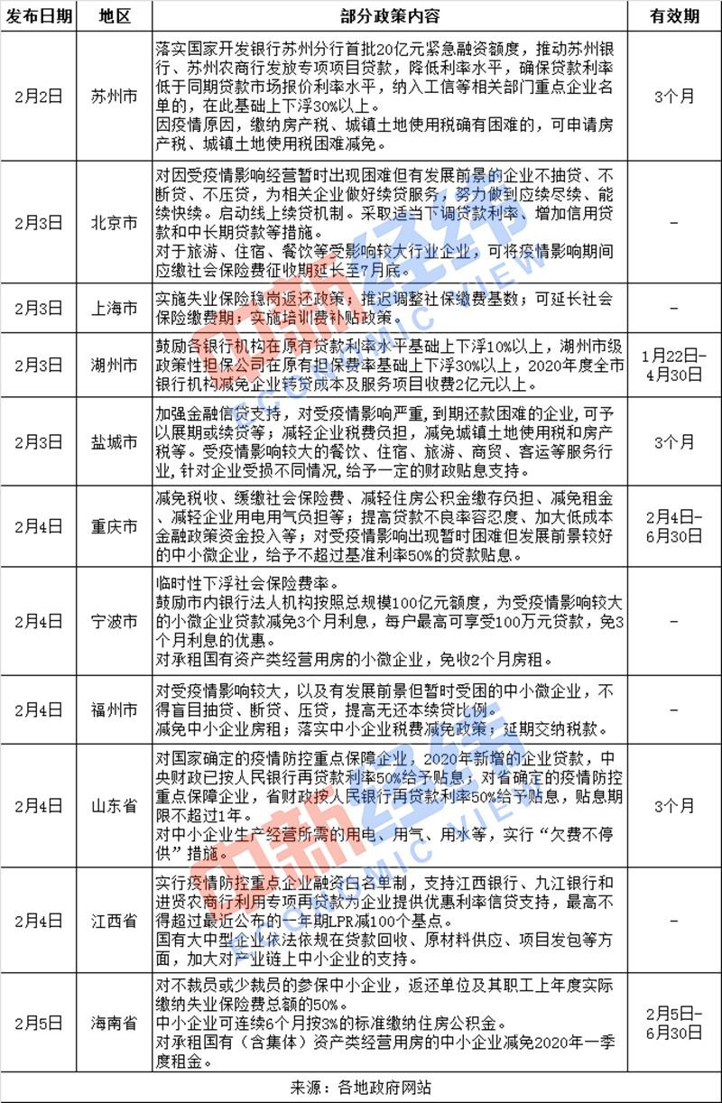 """香港反对派议员用这张照片抹黑港警评论区""""翻车"""""""