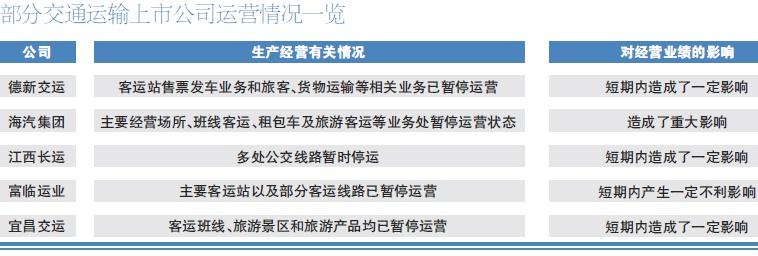 深天马实控人向湖北省等疫情流行地区捐赠5000万现金