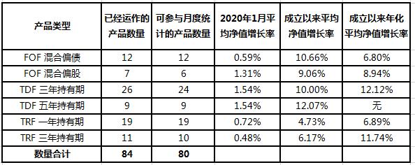 宝宝树集团11月28日耗资76万港元回购40万股
