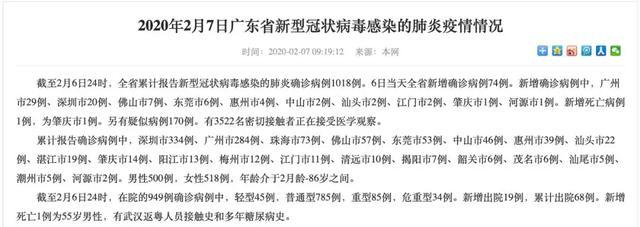 广东、浙江确诊病例破千,全国第二个城市超2000