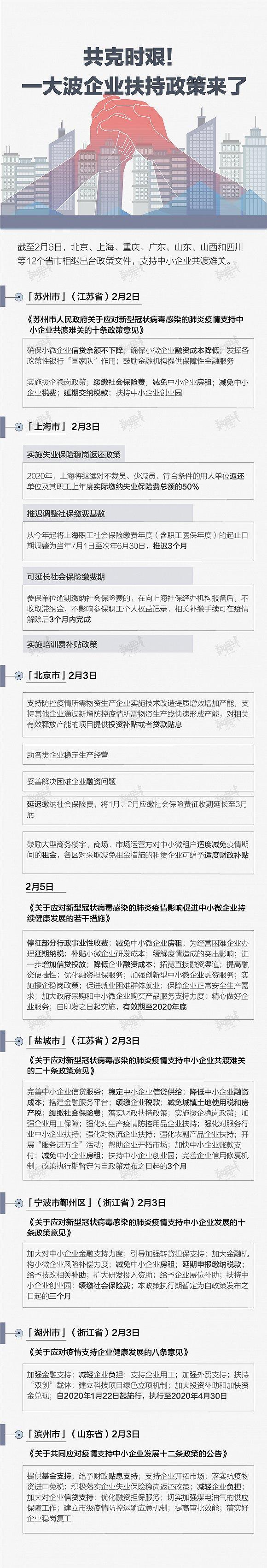 孙春兰赴武汉:必须落实责任担当作为