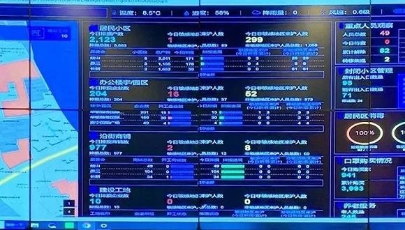 """上海上线""""一网统管""""防疫专页,采集梳理200余项防疫数据"""