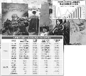 """方正回应""""引入央企战投"""":尚未确定"""