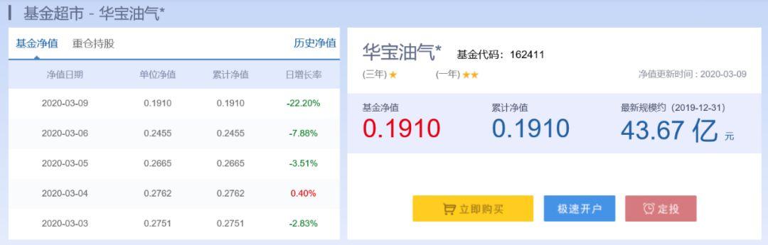 申洲国际涨逾2%获大和看好其越南及柬埔寨产能提升