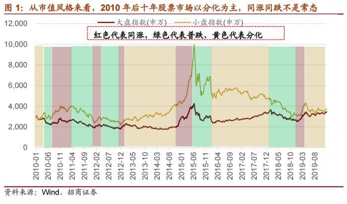 天风证券:疫情现好转迹象银行股反弹可期