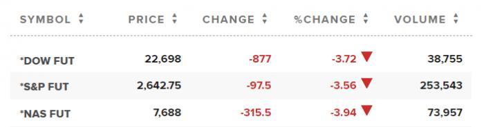 电池巨头倒下!如今破产负债197亿20多家公司被牵连
