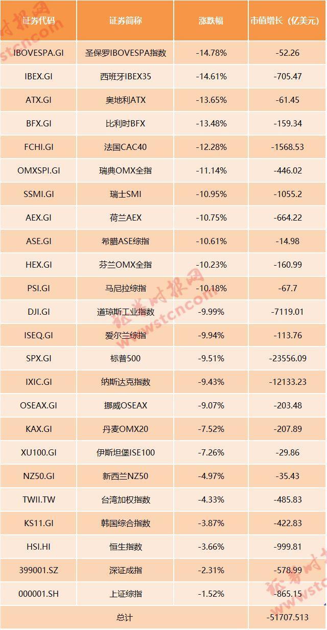 日本gdp排名_奥运延期引发连锁反应日本GDP或缩水超万亿日元