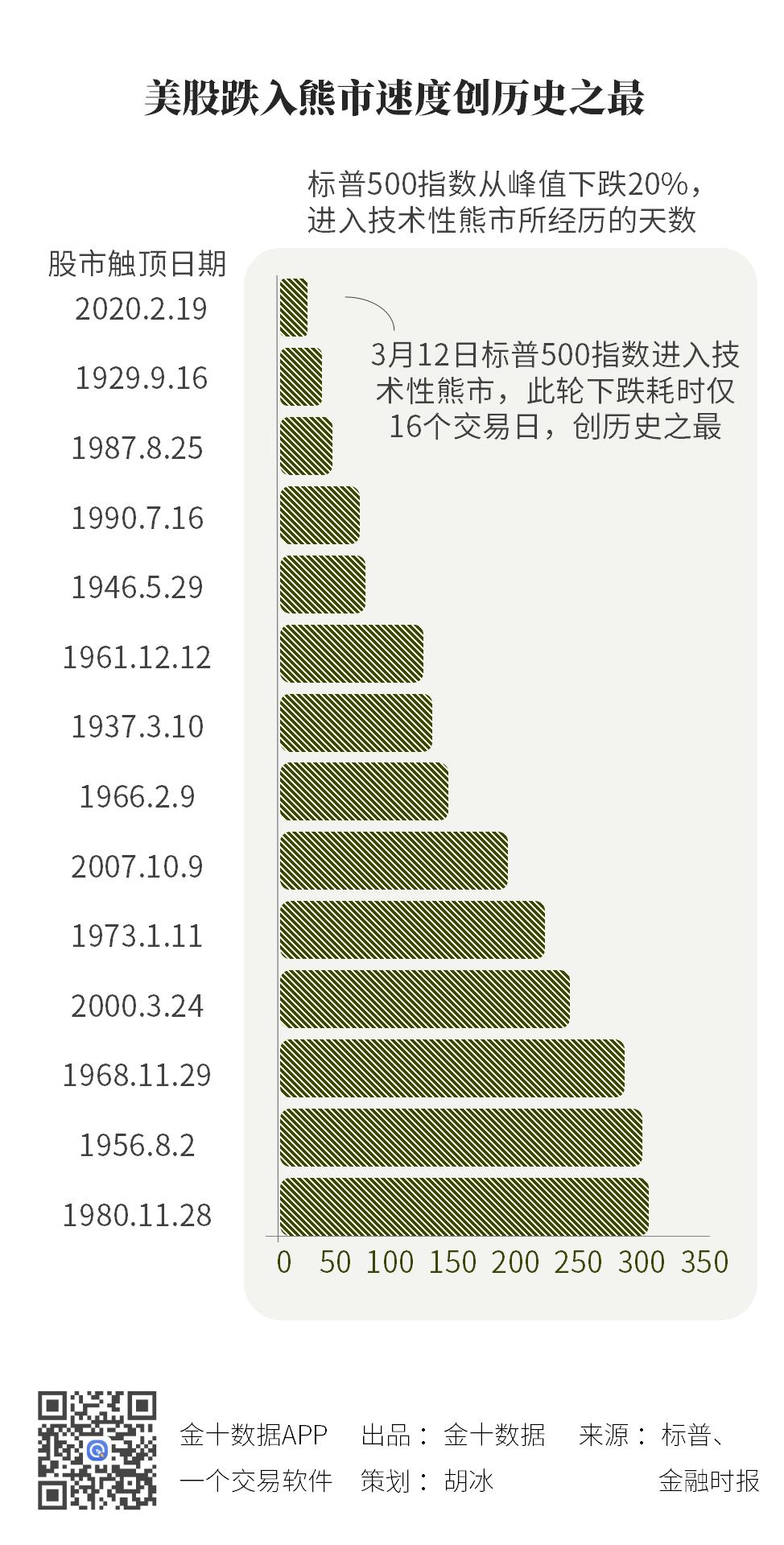 """全球股市迎""""流动牛""""美股和新兴市场股市吸引力高"""