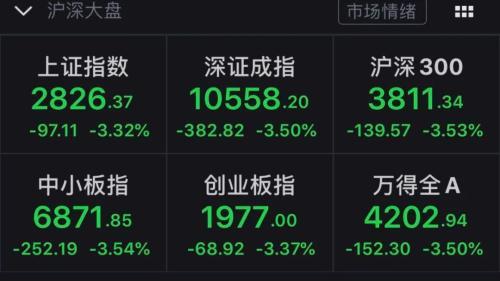 积极信号!3家万亿级外资资管机构逆势抄底中国股票