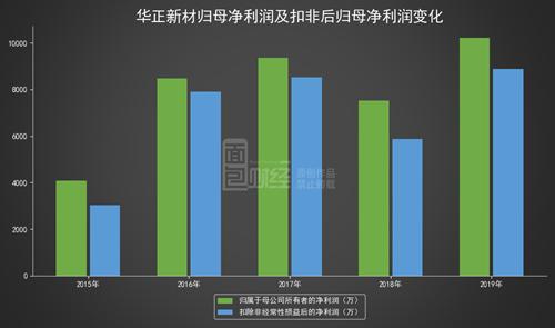 王凤海:不断丰富我国铝行业避险工具