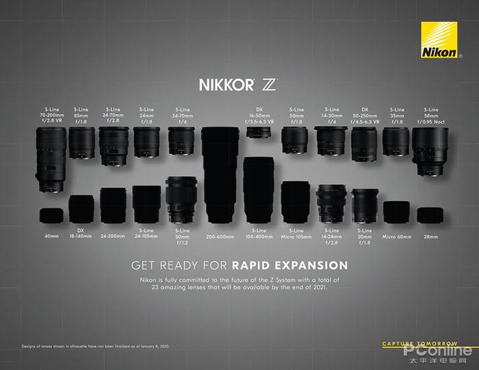 尼康接下来将有数款镜头推出,F1.2都有希望