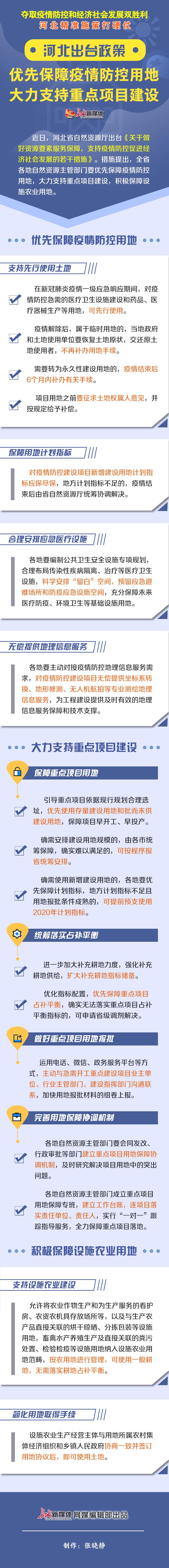 河北出台政策:优先保障疫情防控用地大力支持重点