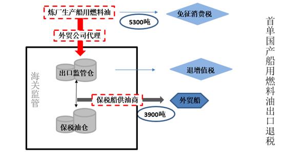 京津冀成立食品检验联盟推动三地检验标准统一