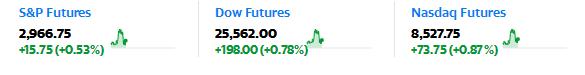 """全球市场风向突变:大抛售又至?最新消息很""""刺激"""""""