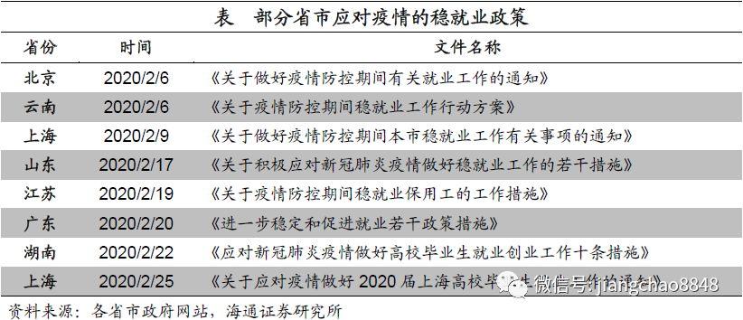 """海通宏观:聚焦经济""""里子""""基建主要抓手交通5G并重-上海奕博投资致力于企业的私募基金牌照申请代办和产品备案以及托管"""