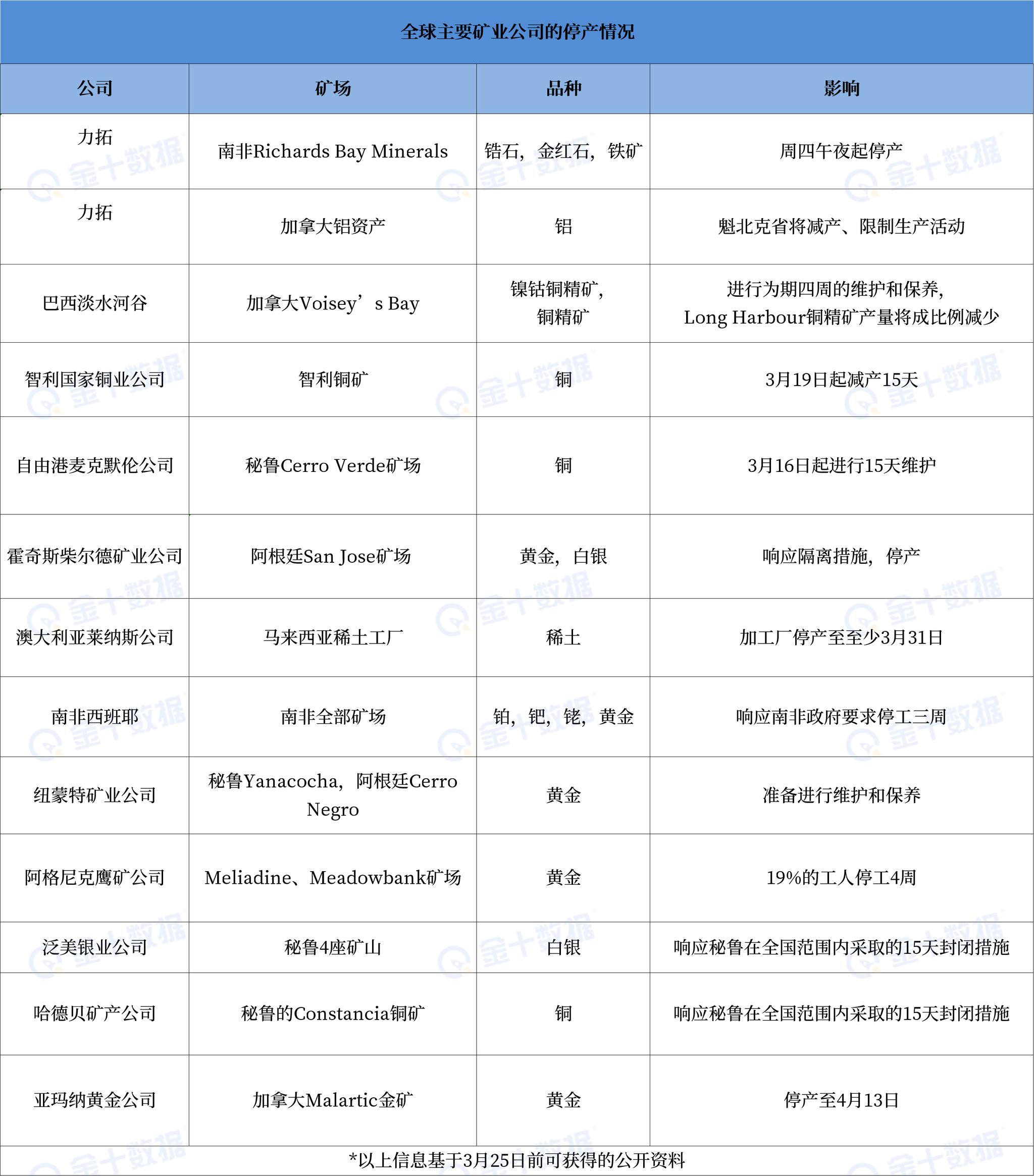 陕西西安新闻矿业停产潮凶猛来袭