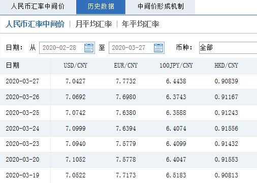 △图片来源:中国表汇营业中心