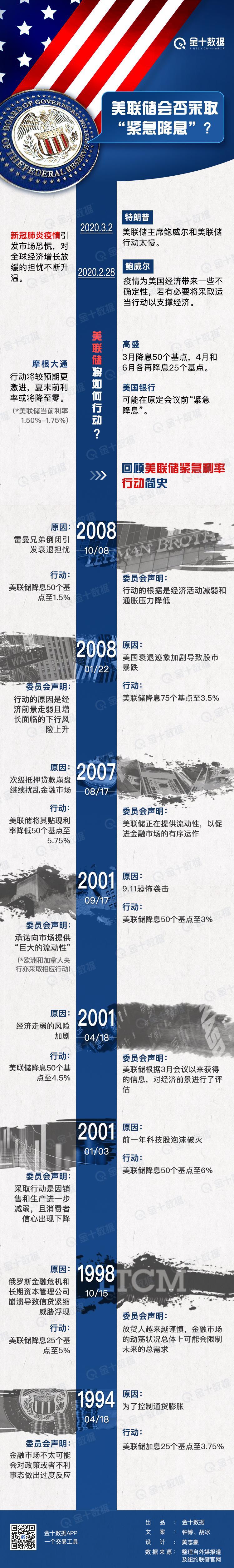 """有两大理由国际资本""""偏爱""""中国资本市场"""