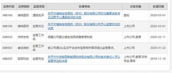 贵州茅台前副总经理王崇琳涉嫌受贿被逮捕