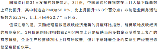 3月PMI大幅回升至52%,经济是否回暖仍待持续观察