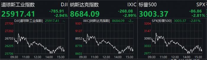 五龙电动车:下午短暂停止买卖临停前股价涨近5%
