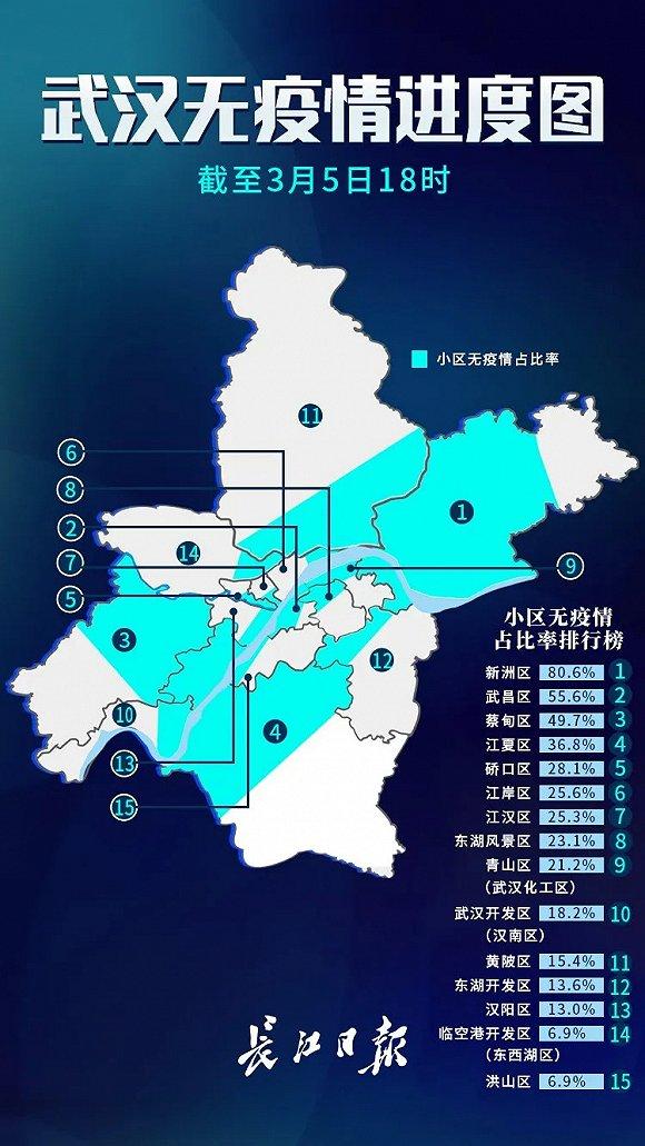 武汉公示首批无疫情小区社区,快看有没有你家小区