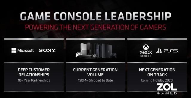 AMD:下一代主机不会因为疫情延期发布 会准时上市
